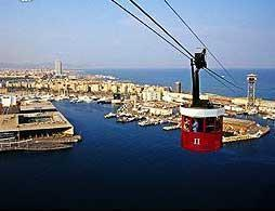 Barcelona in One Day with Cable Car